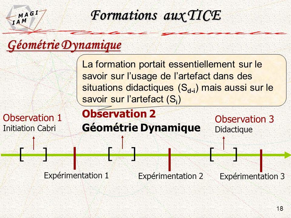 Formations aux TICE Géométrie Dynamique [ ] [ ] [ ]